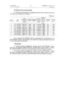 Результаты испытаний ОАО АВТОВАЗ