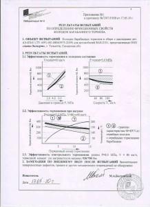 Протокол испытаний НАМИ-ФОНД